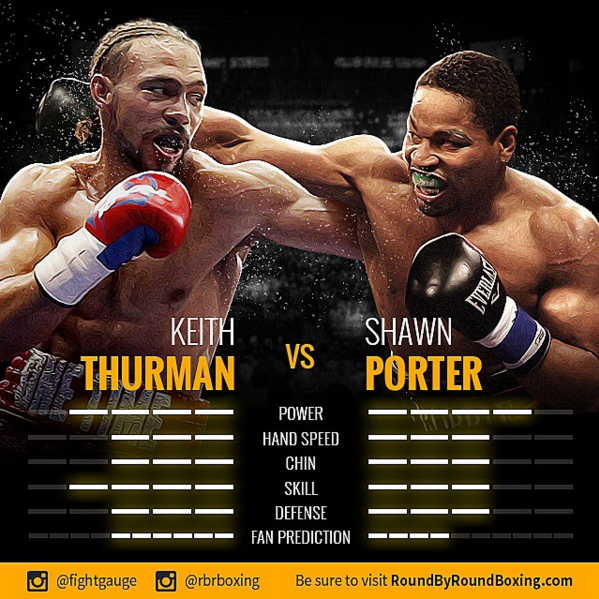 Keith-Thurman-vs.-Shawn-Porter-Fight-Gauge.png